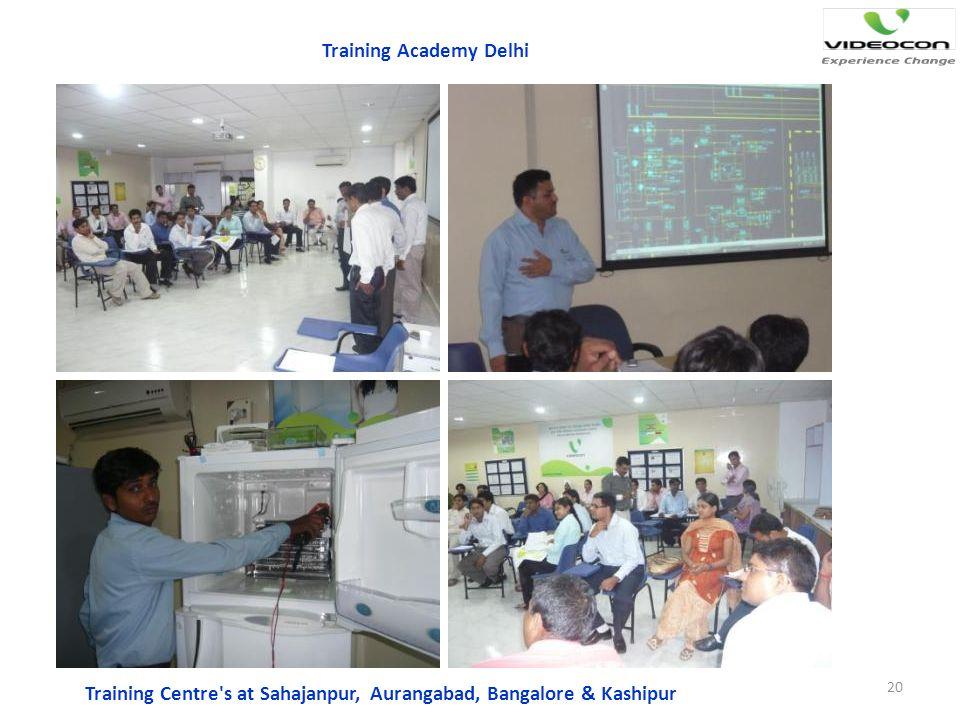 Training Academy Delhi