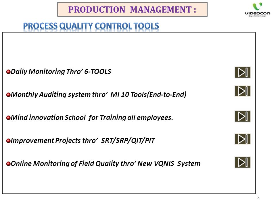 PRODUCTION MANAGEMENT : PROCESS QUALITY CONTROL TOOLS