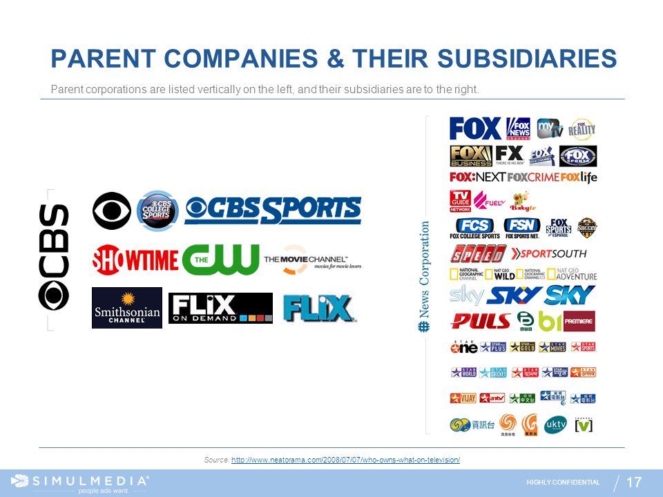 PARENT COMPANIES & THEIR SUBSIDIARIES