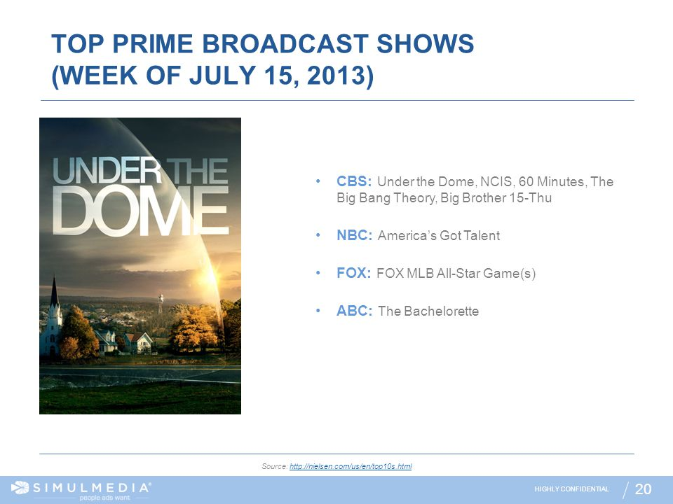 TOP PRIME BROADCAST SHOWS (WEEK OF JULY 15, 2013)
