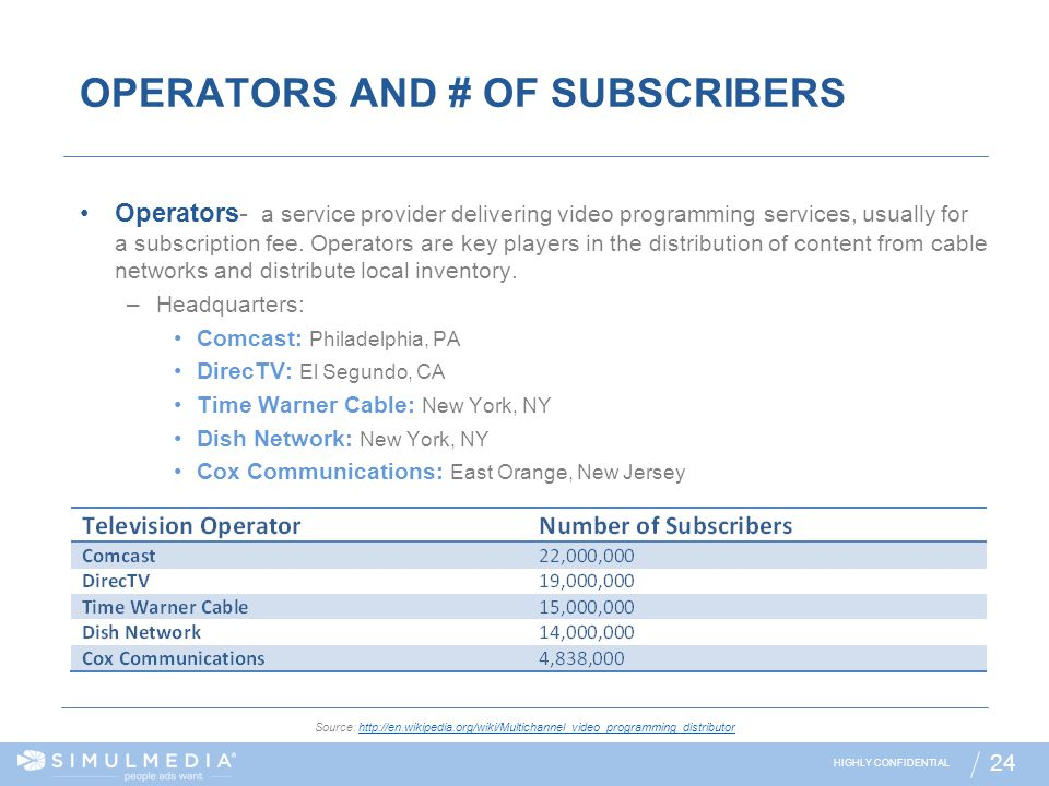 OPERATORS AND # OF SUBSCRIBERS