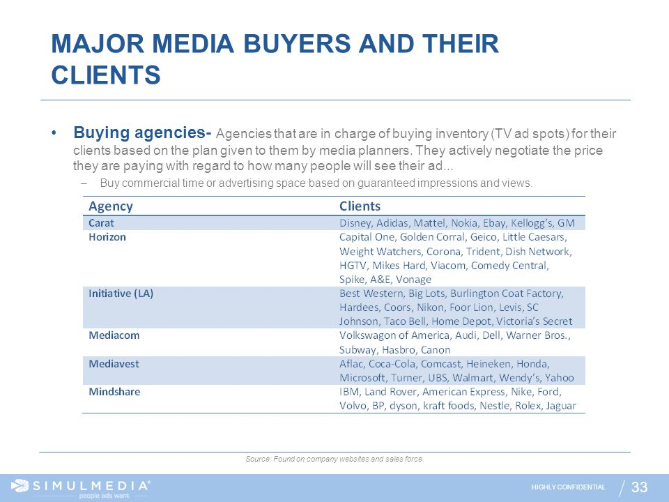 MAJOR MEDIA BUYERS AND THEIR CLIENTS