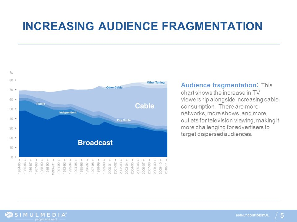 INCREASING AUDIENCE FRAGMENTATION