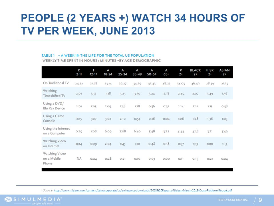 PEOPLE (2 YEARS +) WATCH 34 HOURS OF TV PER WEEK, JUNE 2013