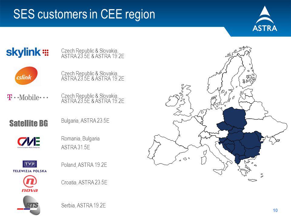 SES customers in CEE region