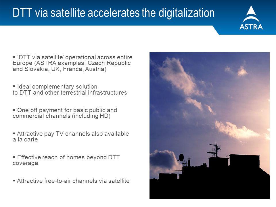 DTT via satellite accelerates the digitalization