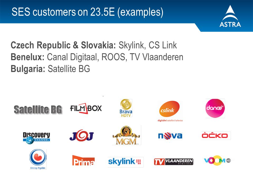 SES customers on 23.5E (examples)