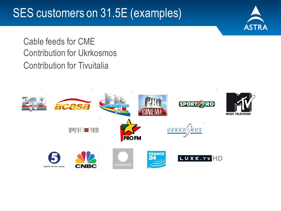 SES customers on 31.5E (examples)