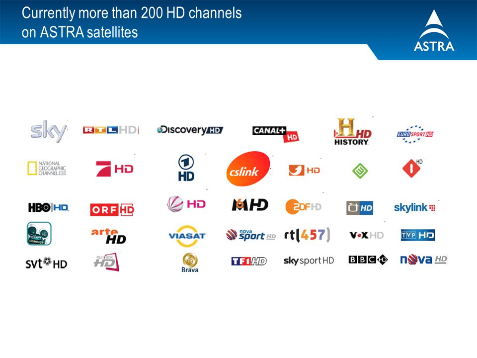 Currently more than 200 HD channels on ASTRA satellites