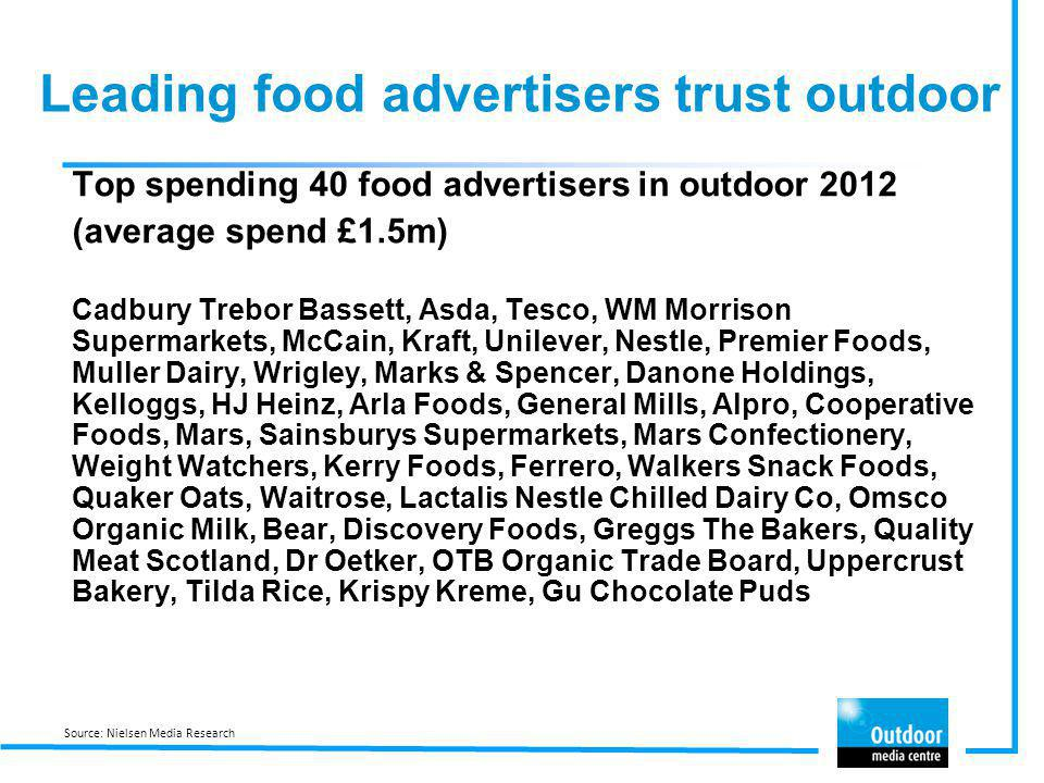 Leading food advertisers trust outdoor