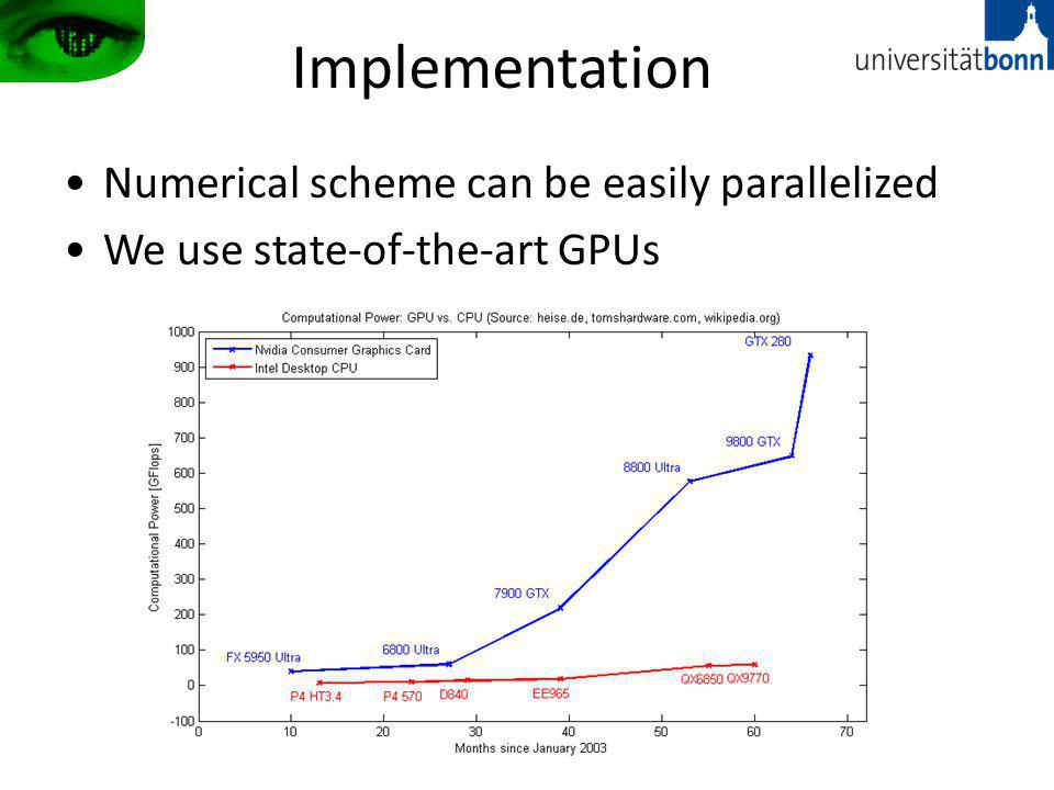 Implementation Numerical scheme can be easily parallelized