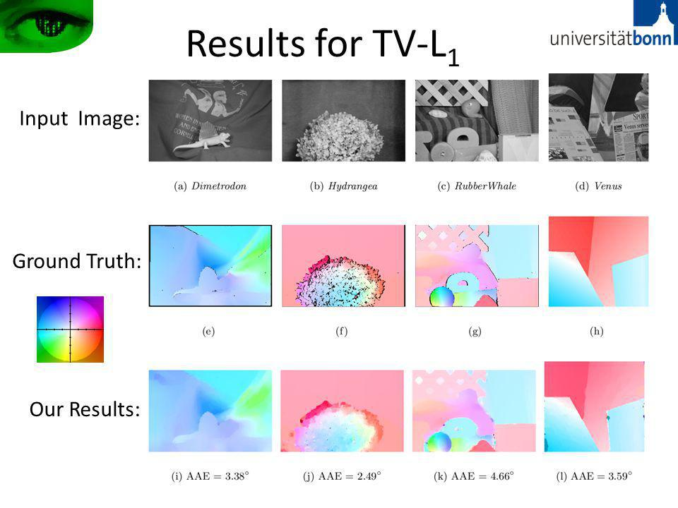 Results for TV-L1 Input Image: Ground Truth: Our Results:
