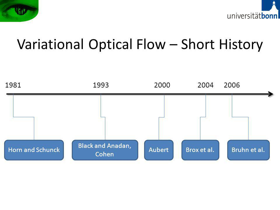 Variational Optical Flow – Short History