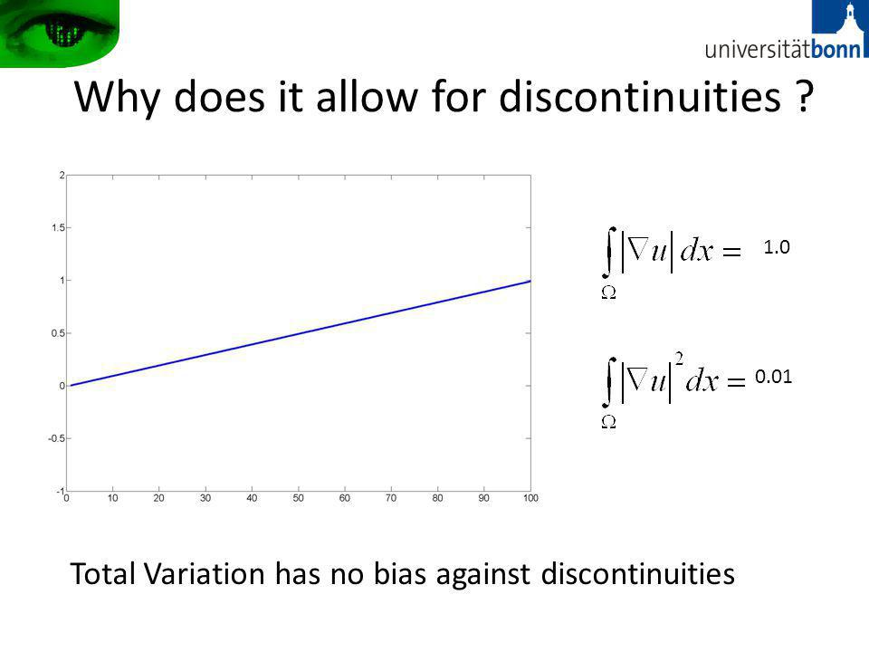 Why does it allow for discontinuities