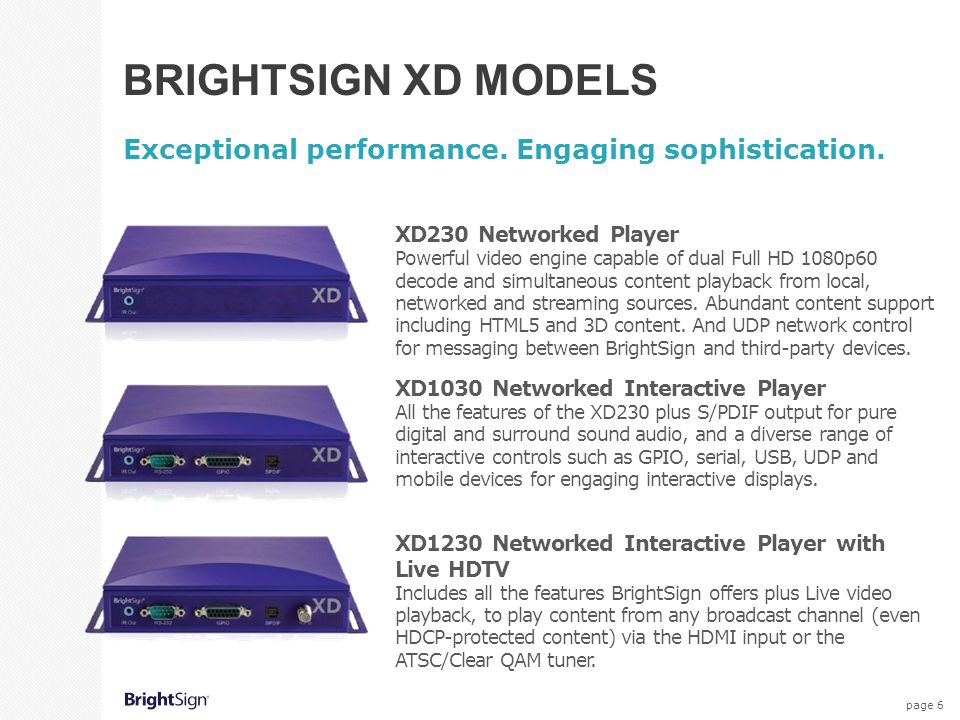 BrightSign XD Models Exceptional performance. Engaging sophistication.