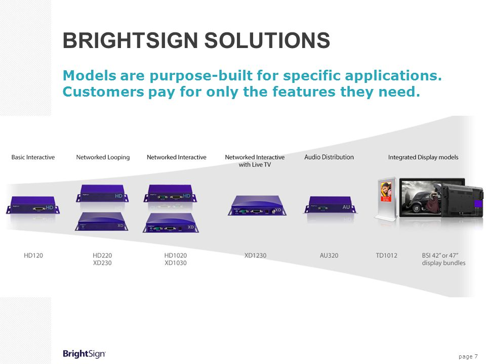 BrightSign solutions Models are purpose-built for specific applications.