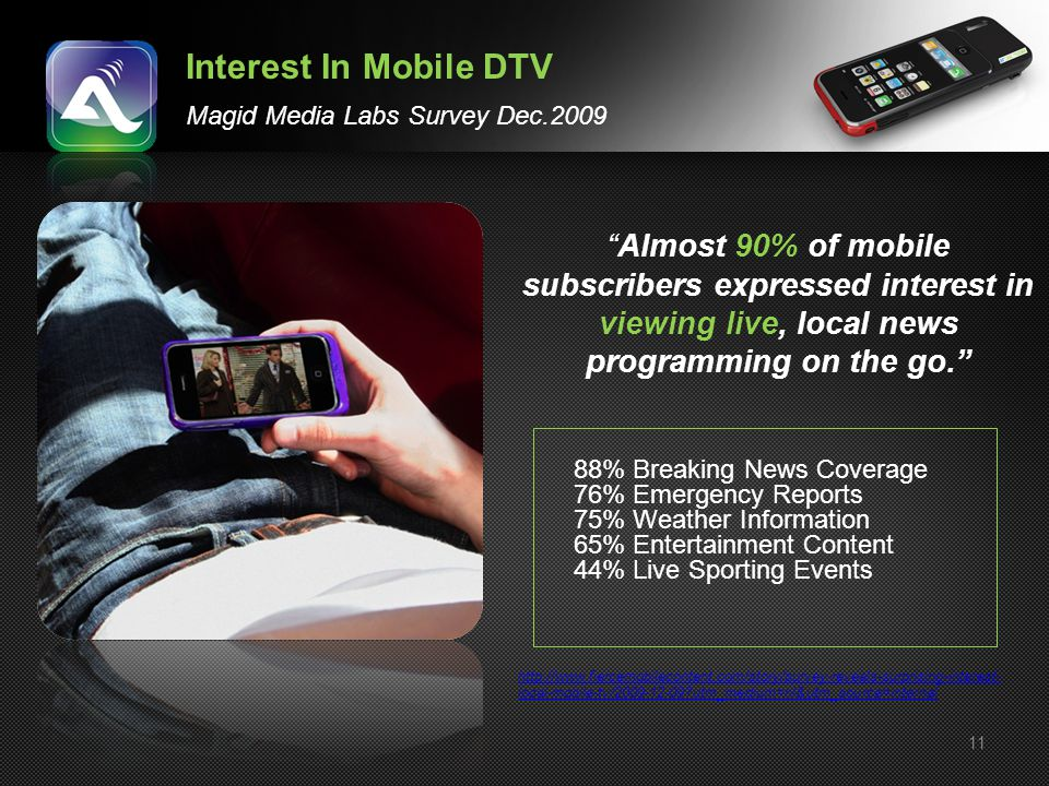 Interest In Mobile DTV Magid Media Labs Survey Dec.2009.