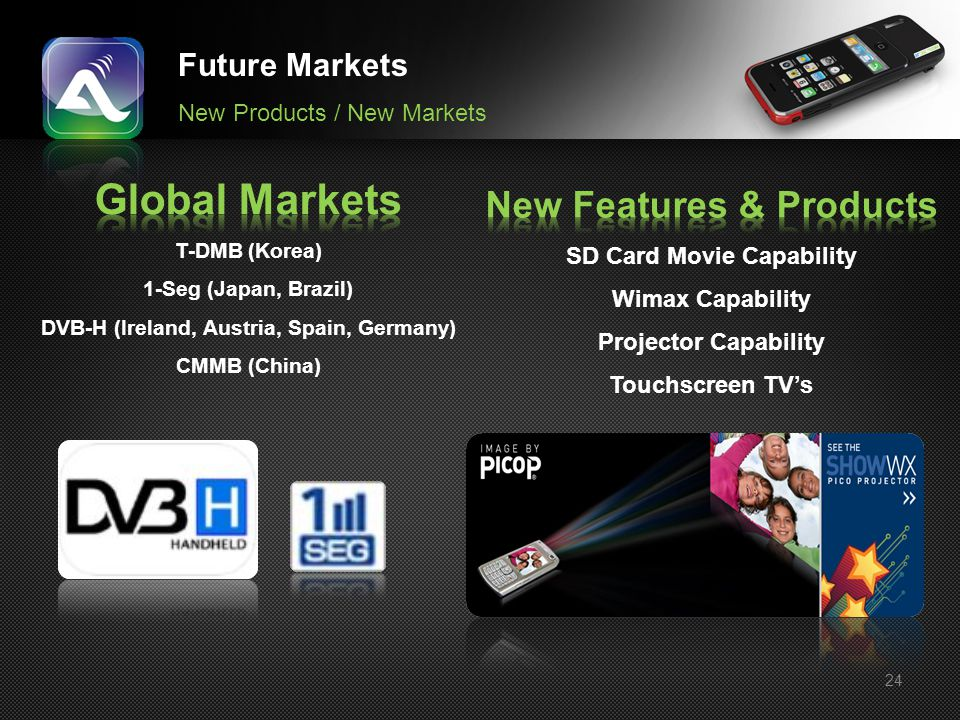 Global Markets New Features & Products Future Markets