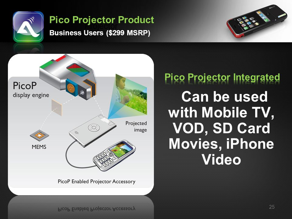 Pico Projector Integrated