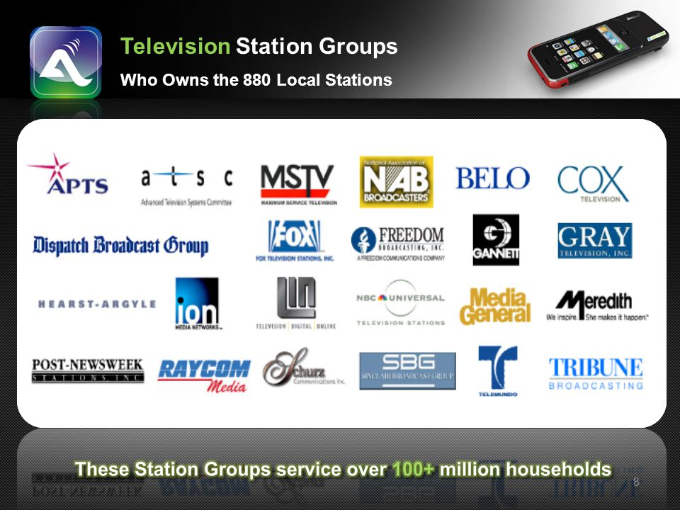 Television Station Groups
