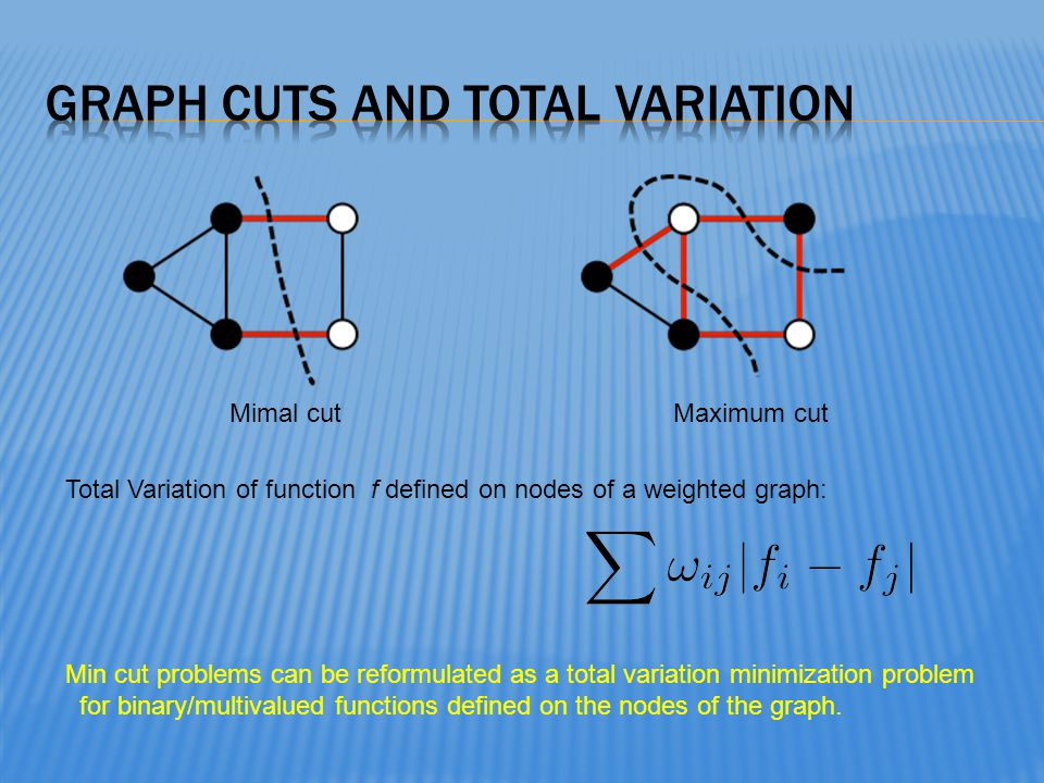 Graph Cuts and Total Variation