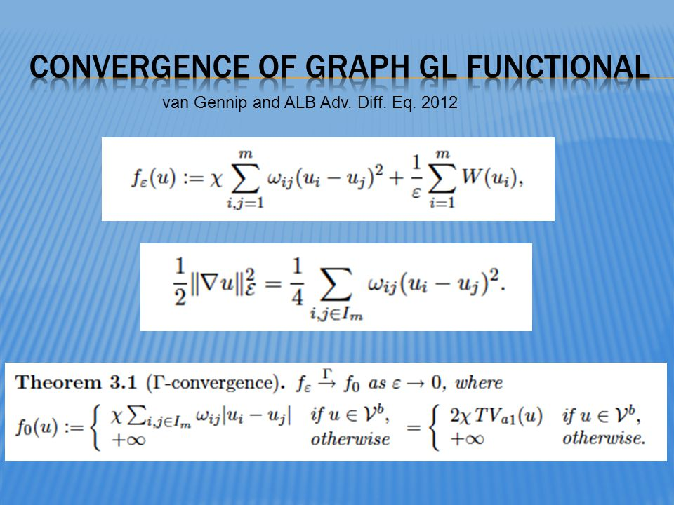 Convergence of graph GL functional