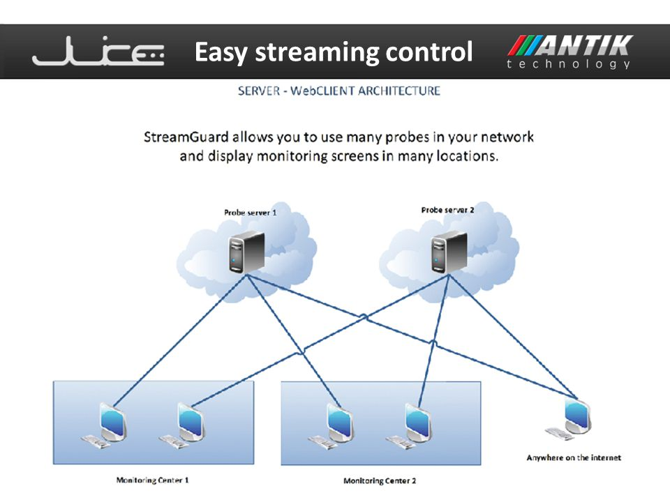 Easy streaming control