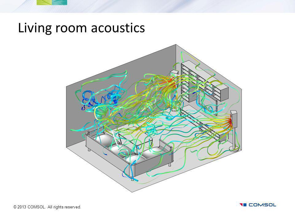 Living room acoustics You can use the heading from the model documentation for the title.