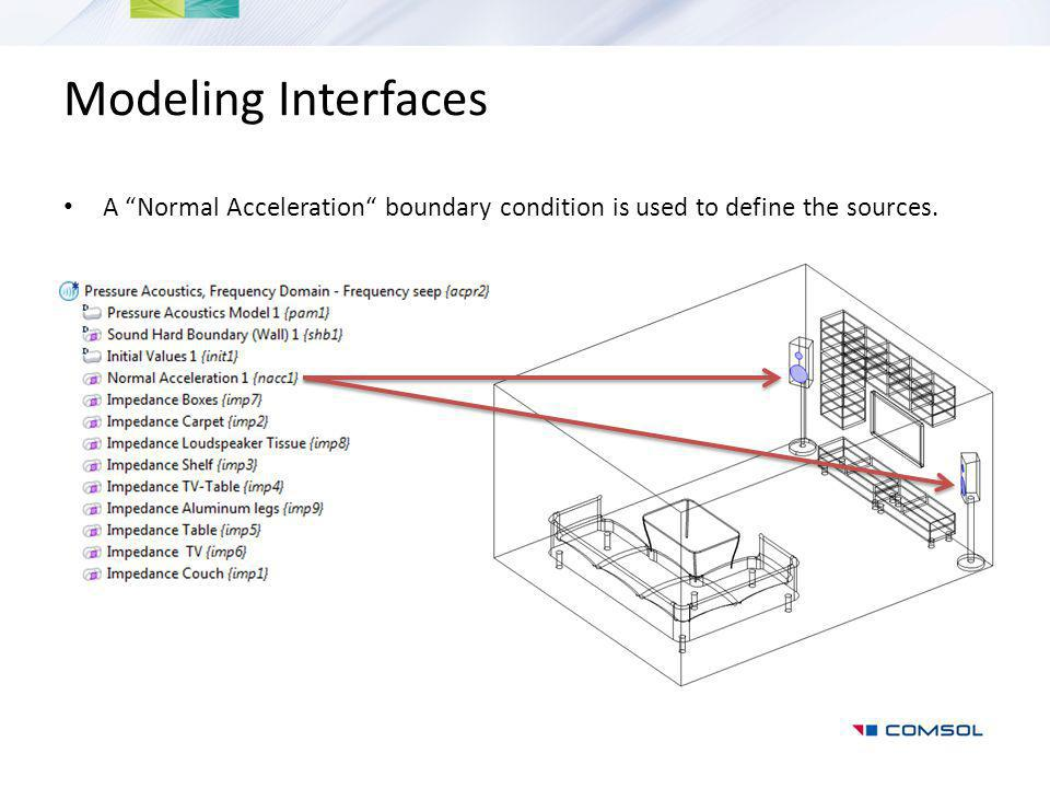 Modeling Interfaces A Normal Acceleration boundary condition is used to define the sources.