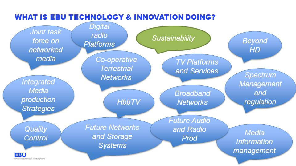What is EBU Technology & Innovation doing