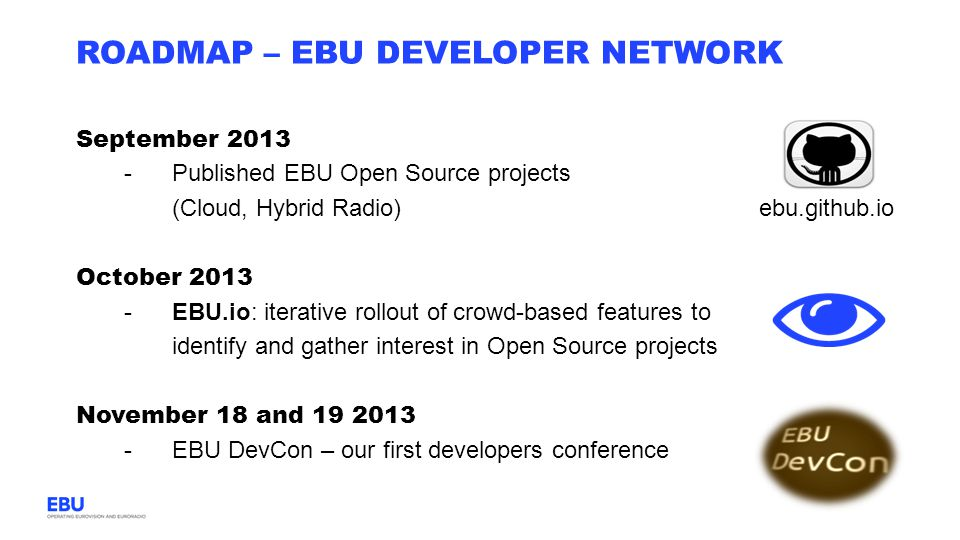 ROADMAP – EBU DEVELOPER NETWORK