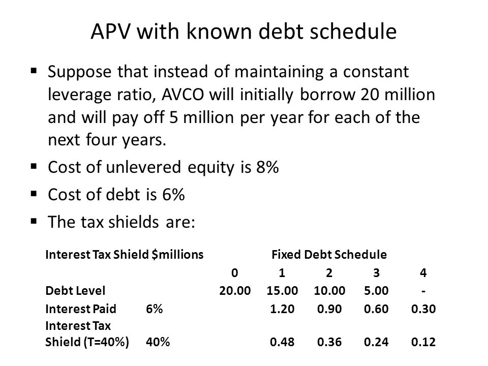 APV with known debt schedule