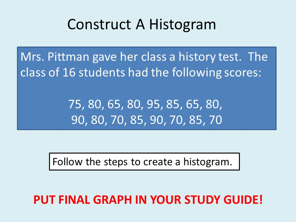PUT FINAL GRAPH IN YOUR STUDY GUIDE!