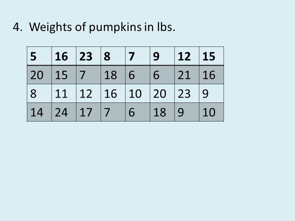 4. Weights of pumpkins in lbs.