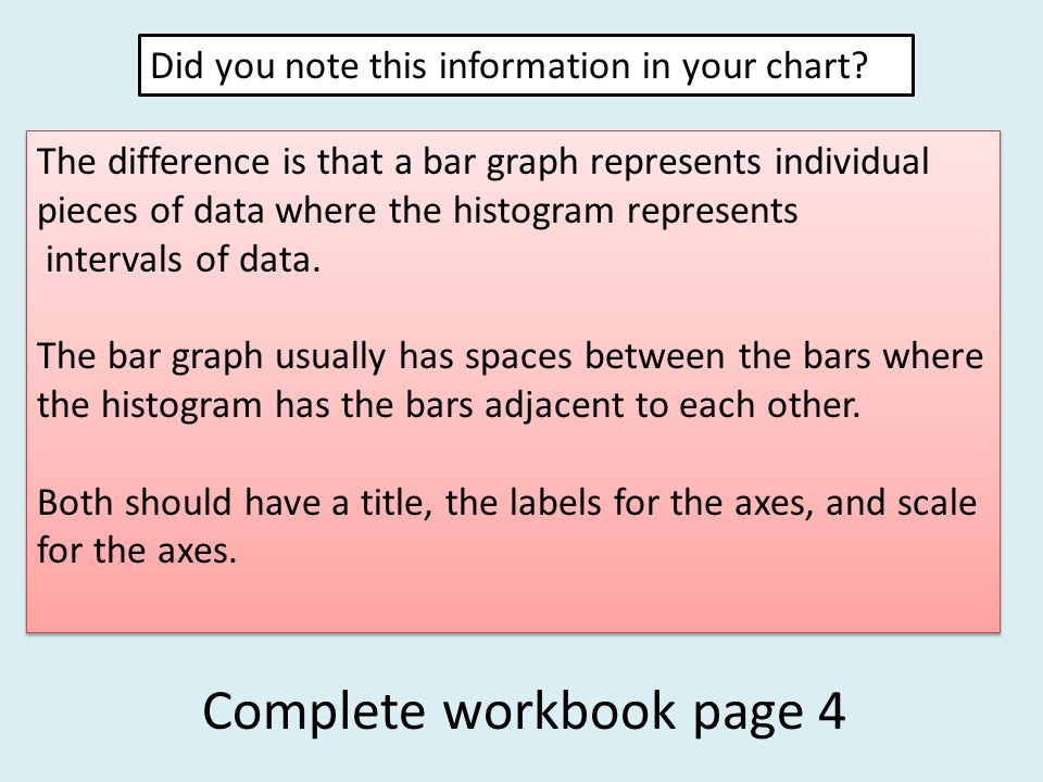 Complete workbook page 4