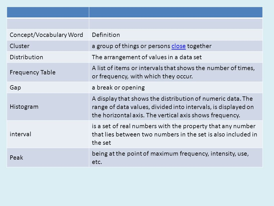 Concept/Vocabulary Word