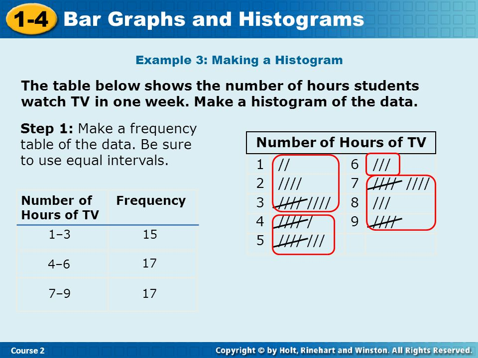 Example 3: Making a Histogram