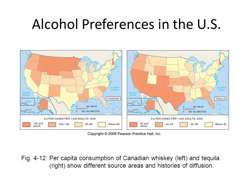 Alcohol Preferences in the U.S.