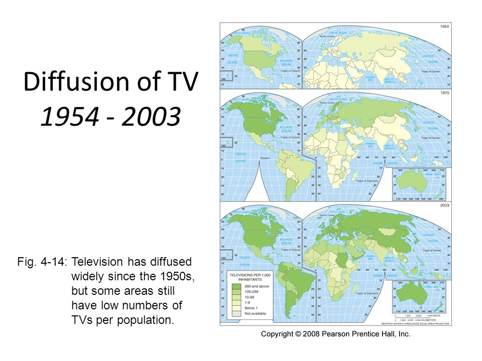 Diffusion of TV 1954 - 2003 Fig.
