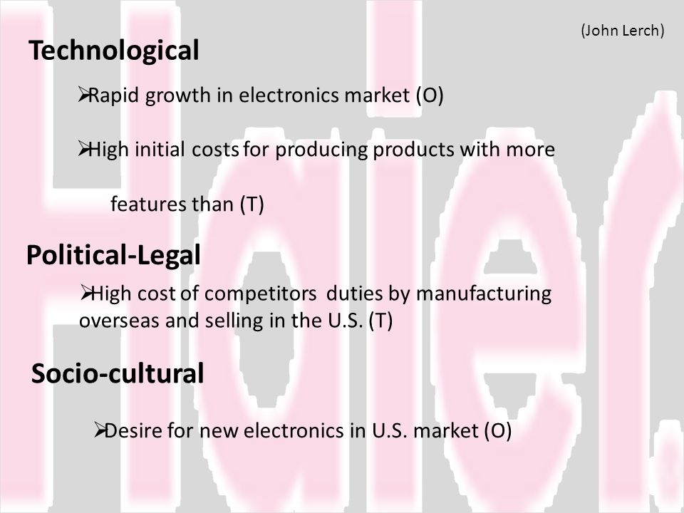 Technological Political-Legal Socio-cultural