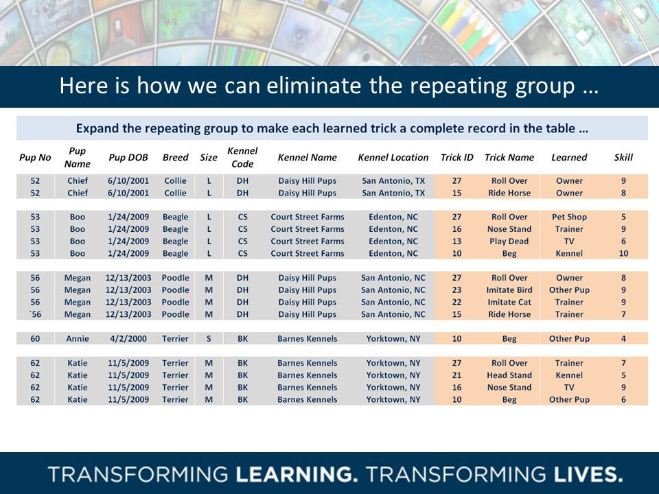 Here is how we can eliminate the repeating group …