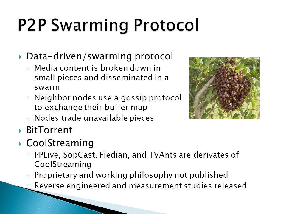 P2P Swarming Protocol Data-driven/swarming protocol BitTorrent