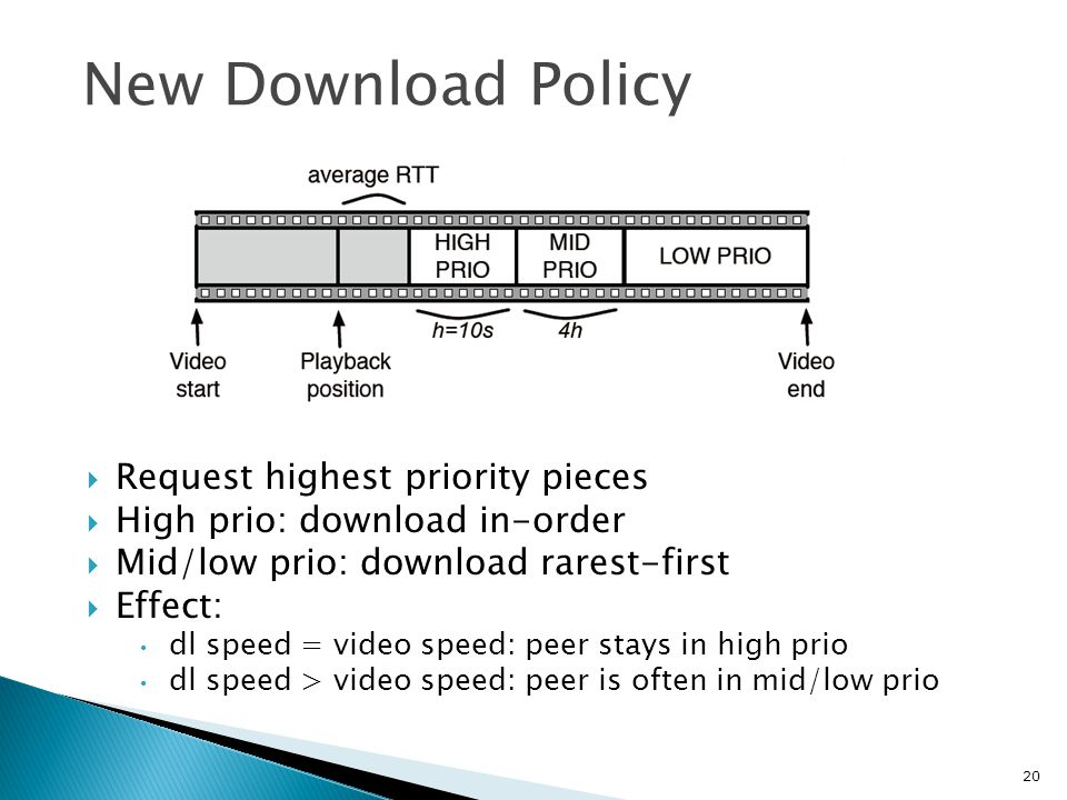 New Download Policy Request highest priority pieces
