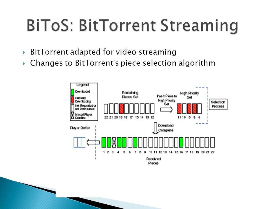 BiToS: BitTorrent Streaming