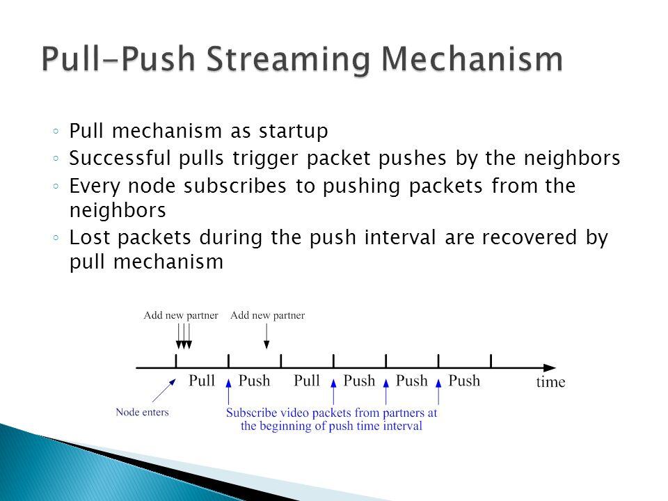 Pull-Push Streaming Mechanism
