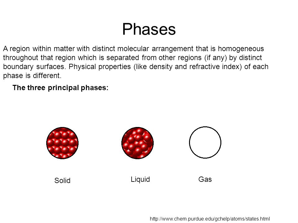 Phases A region within matter with distinct molecular arrangement that is homogeneous.