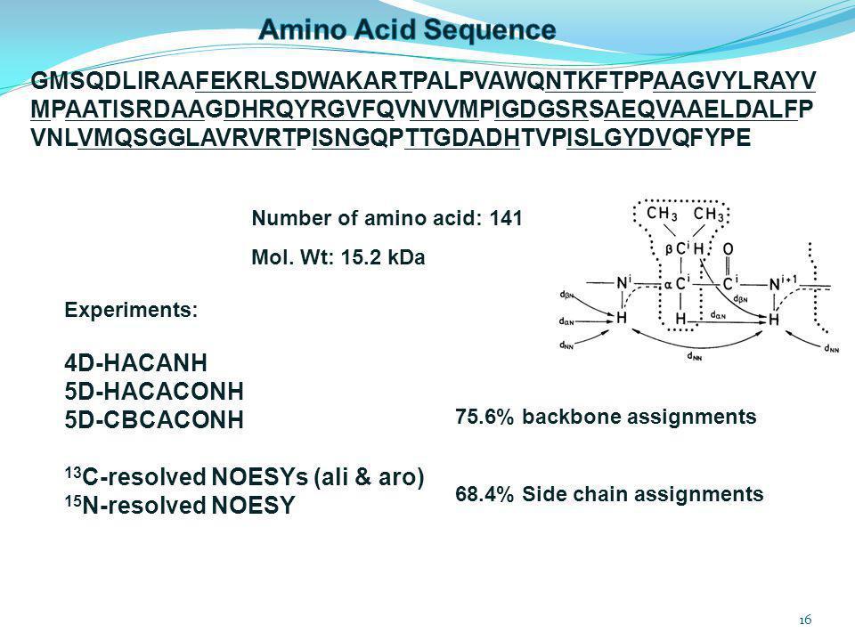 Amino Acid Sequence GMSQDLIRAAFEKRLSDWAKARTPALPVAWQNTKFTPPAAGVYLRAYV