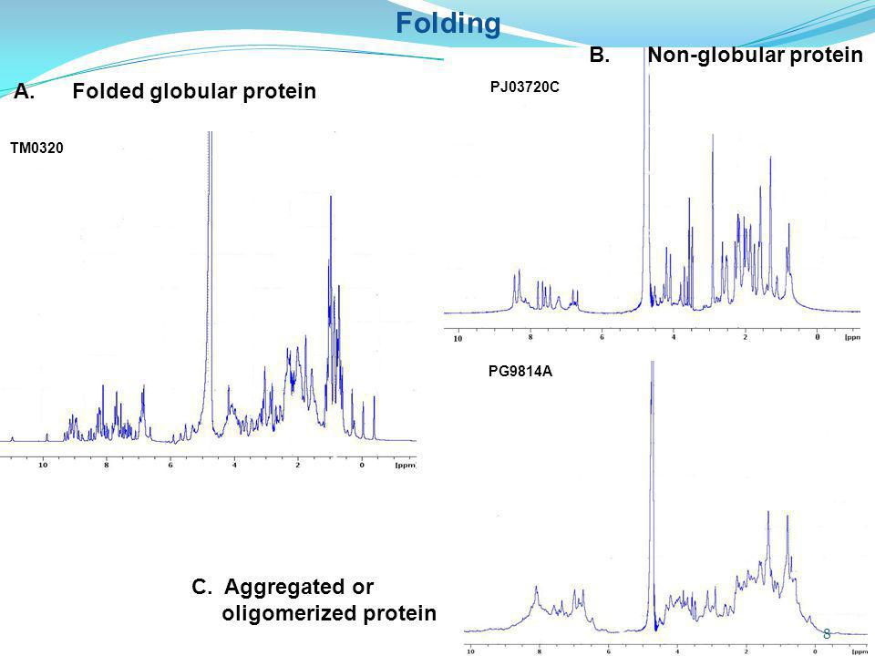Folding B. Non-globular protein A. Folded globular protein