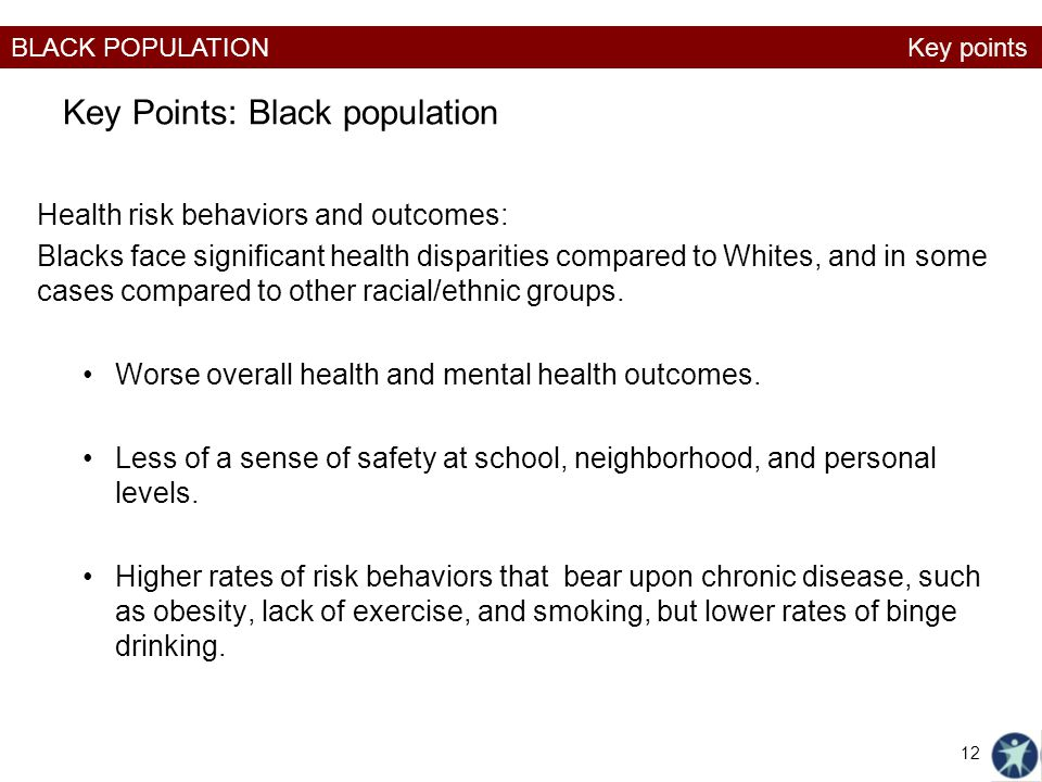 Key Points: Black population