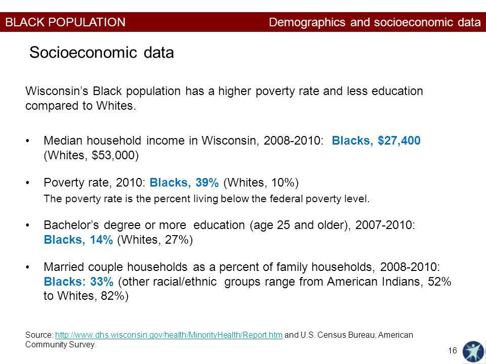 Socioeconomic data Demographics and socioeconomic data